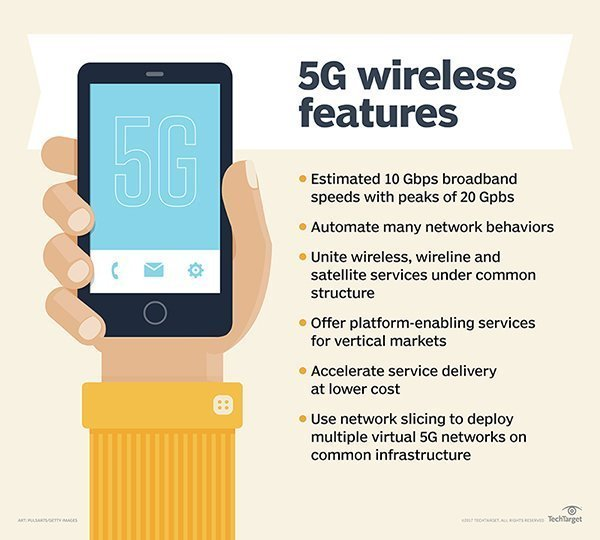 How does 5G wireless work?