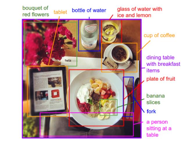 phân tích ảnh-nhận dạng-deep learning