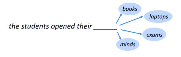 mô hình đồ họa-dự đoán-ngôn ngữ-mô hình