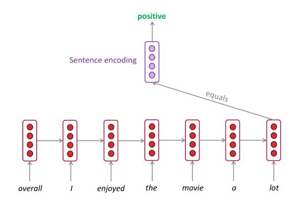 đồ họa-minh họa-máy-học-tình cảm-phân tích