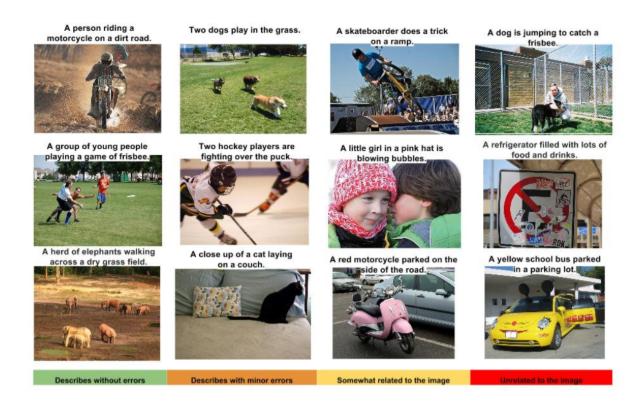Đồ họa hiển thị các hình ảnh và mô tả khác nhau được tạo ra bởi machine learning