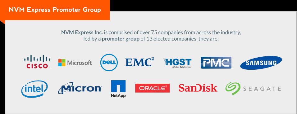 NVM Express Promoter Group các công ty