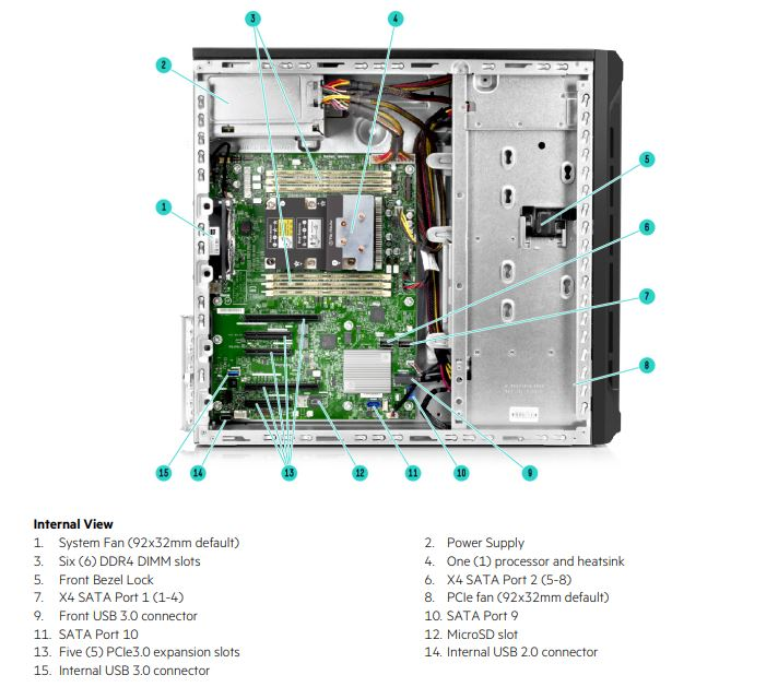HPE ProLiant ML110 Gen10 Internal Diagram