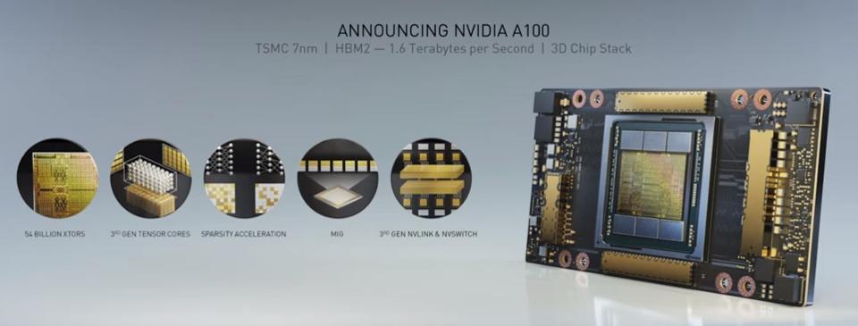 Slide giới thiệu về GPU Nvidia A100