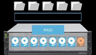 Công cụ RAID độc quyền tích hợp