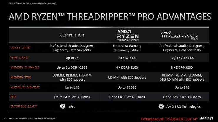 amd-ryzen-threadripper-pro-workstation-cpu-notification_9