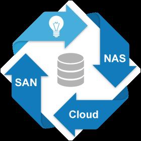 SAN, NAS và đám mây trong một bộ nhớ hợp nhất