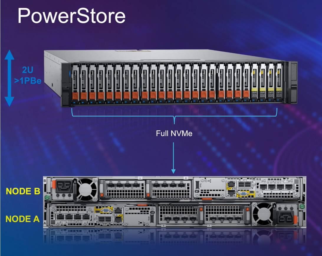 tổng quan về cụm lưu trữ powerstore