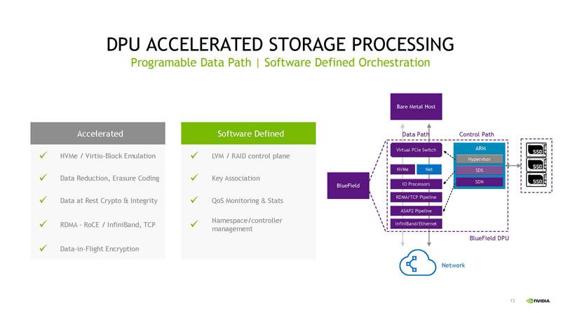 Xử lý lưu trữ NVIDIA BlueField 3 DPU HC33