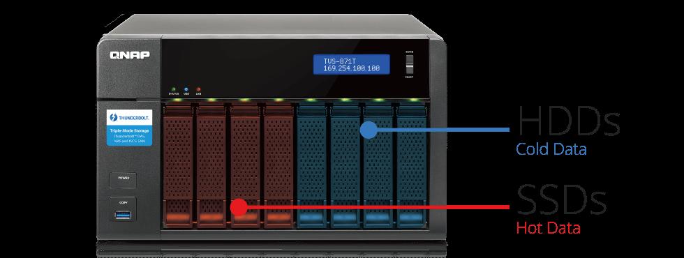 Lợi ích của tùy chọn Bộ nhớ cache SSD QNAP